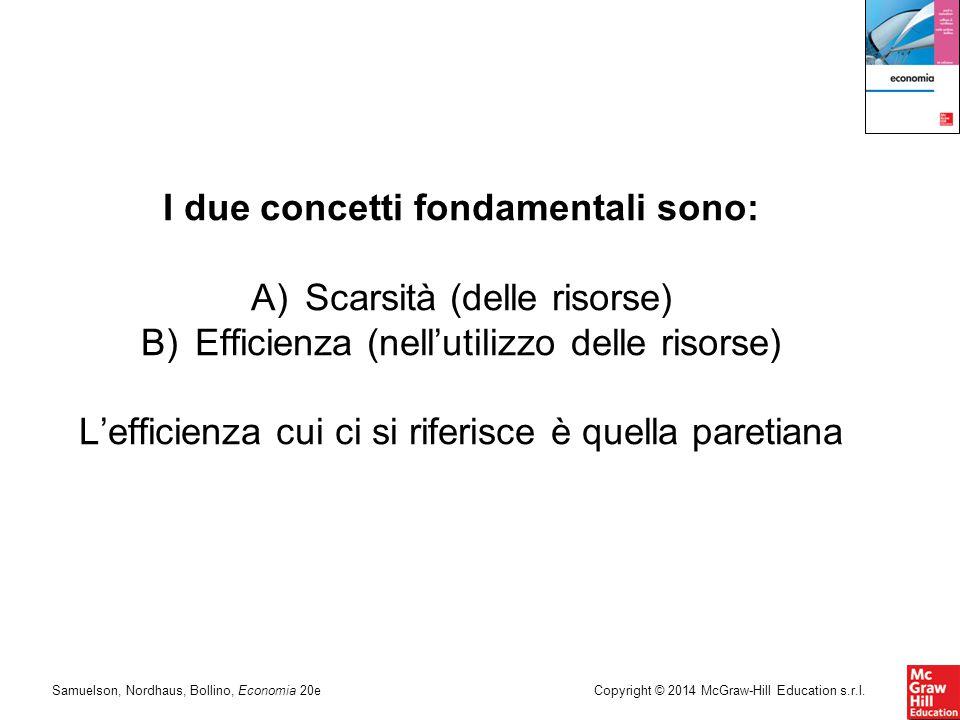 I due concetti fondamentali sono: