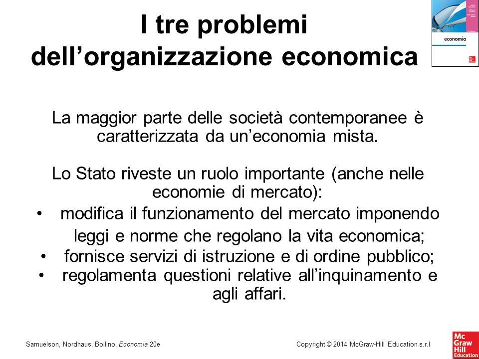 I tre problemi dell'organizzazione economica