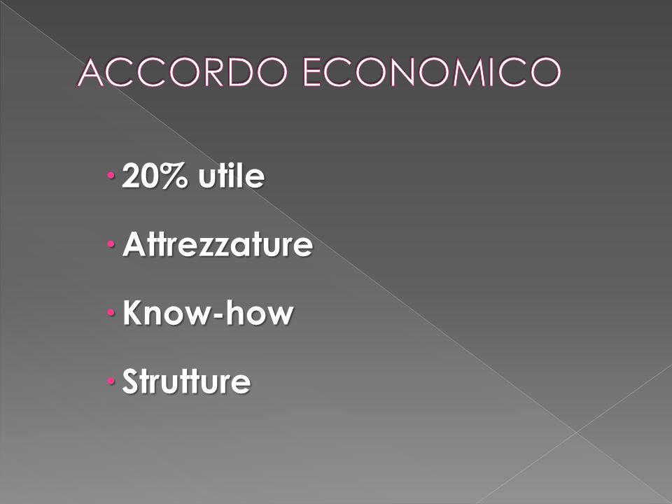 ACCORDO ECONOMICO 20% utile Attrezzature Know-how Strutture