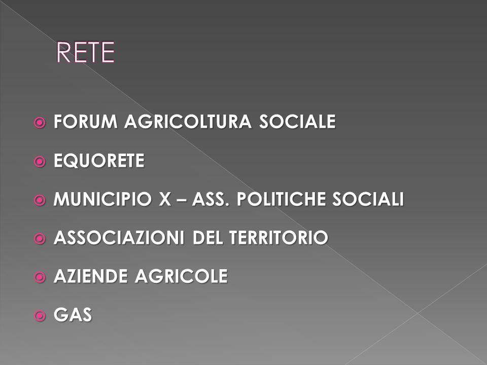 RETE FORUM AGRICOLTURA SOCIALE EQUORETE