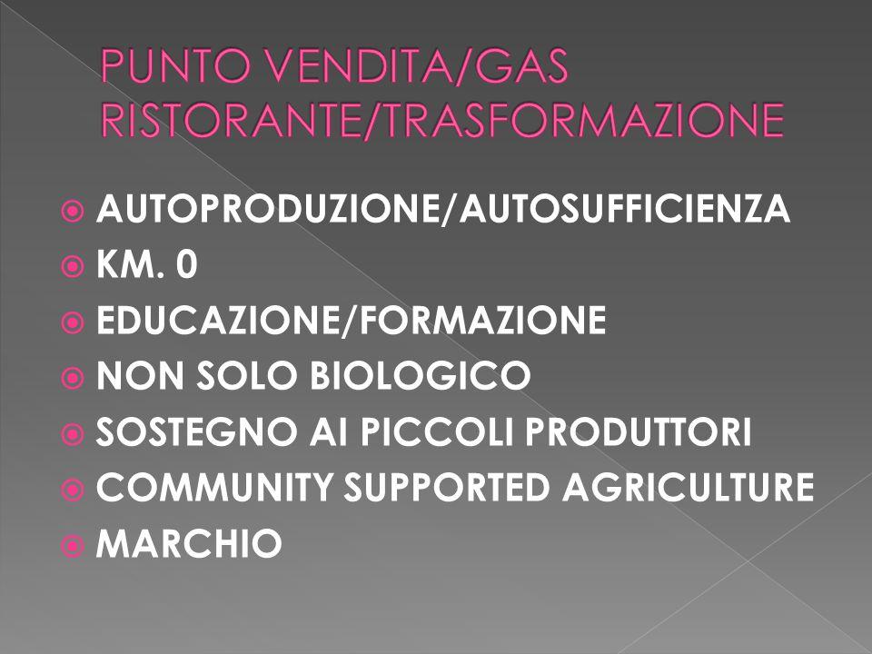 PUNTO VENDITA/GAS RISTORANTE/TRASFORMAZIONE