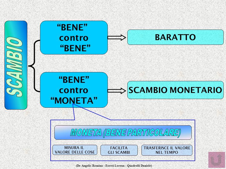 SCAMBIO BENE contro BENE BENE contro MONETA BARATTO