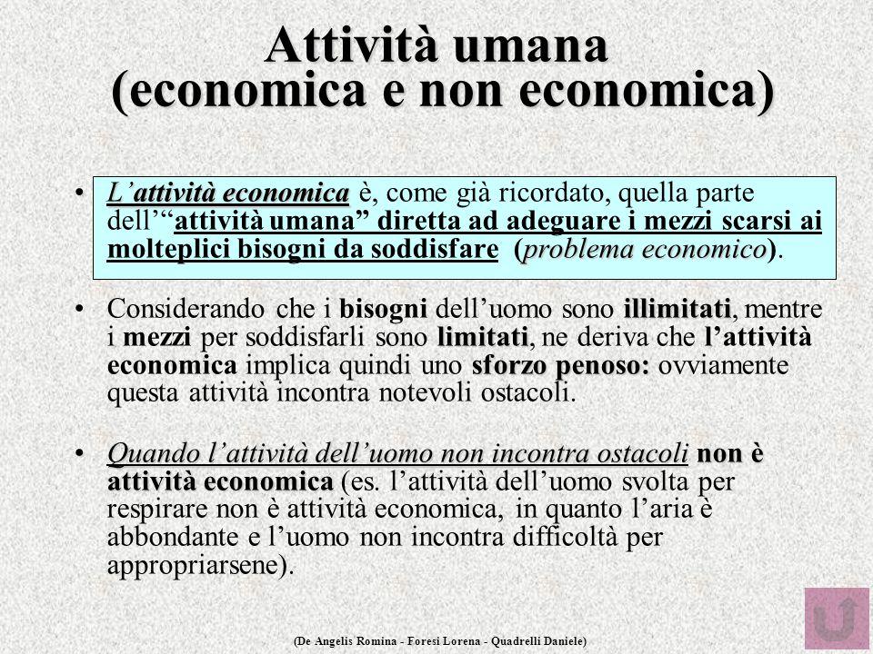 Attività umana (economica e non economica)