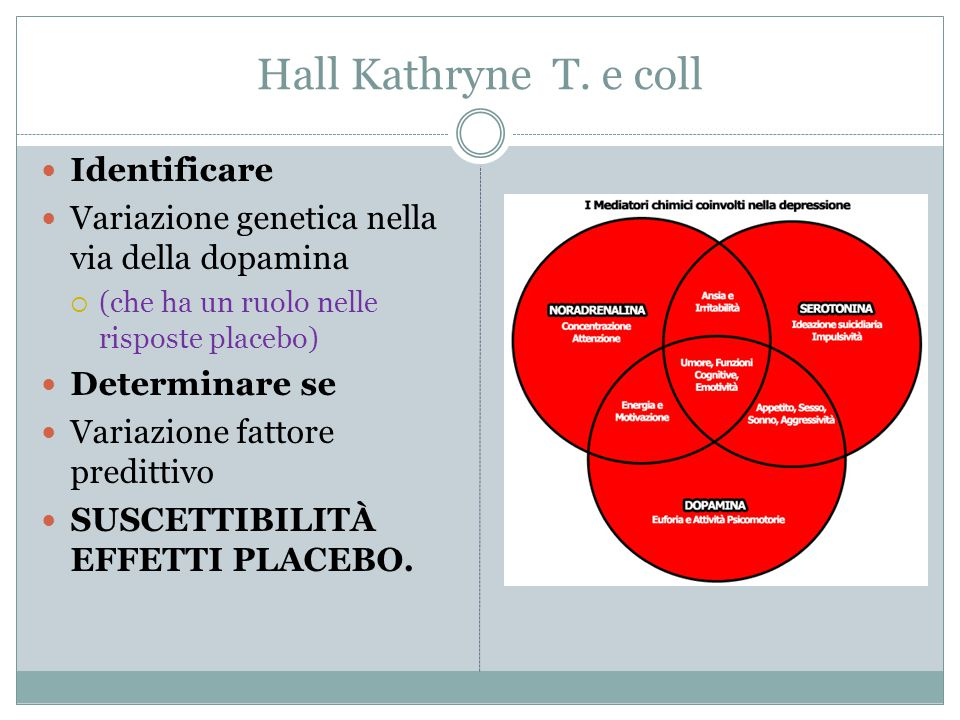 Hall Kathryne T. e coll Identificare
