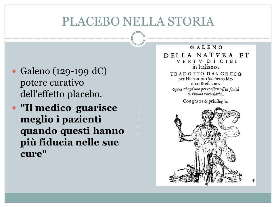 PLACEBO NELLA STORIA Galeno (129-199 dC) potere curativo dell effetto placebo.