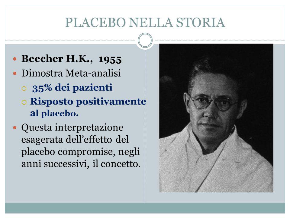 PLACEBO NELLA STORIA Beecher H.K., 1955 Dimostra Meta-analisi