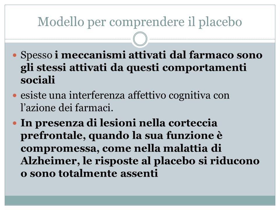 Modello per comprendere il placebo