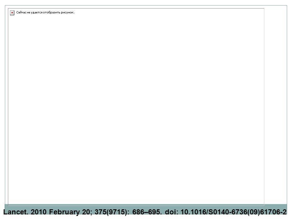 Lancet. 2010 February 20; 375(9715): 686–695. doi: 10