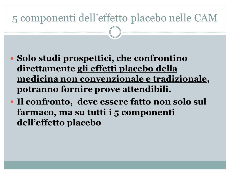 5 componenti dell'effetto placebo nelle CAM