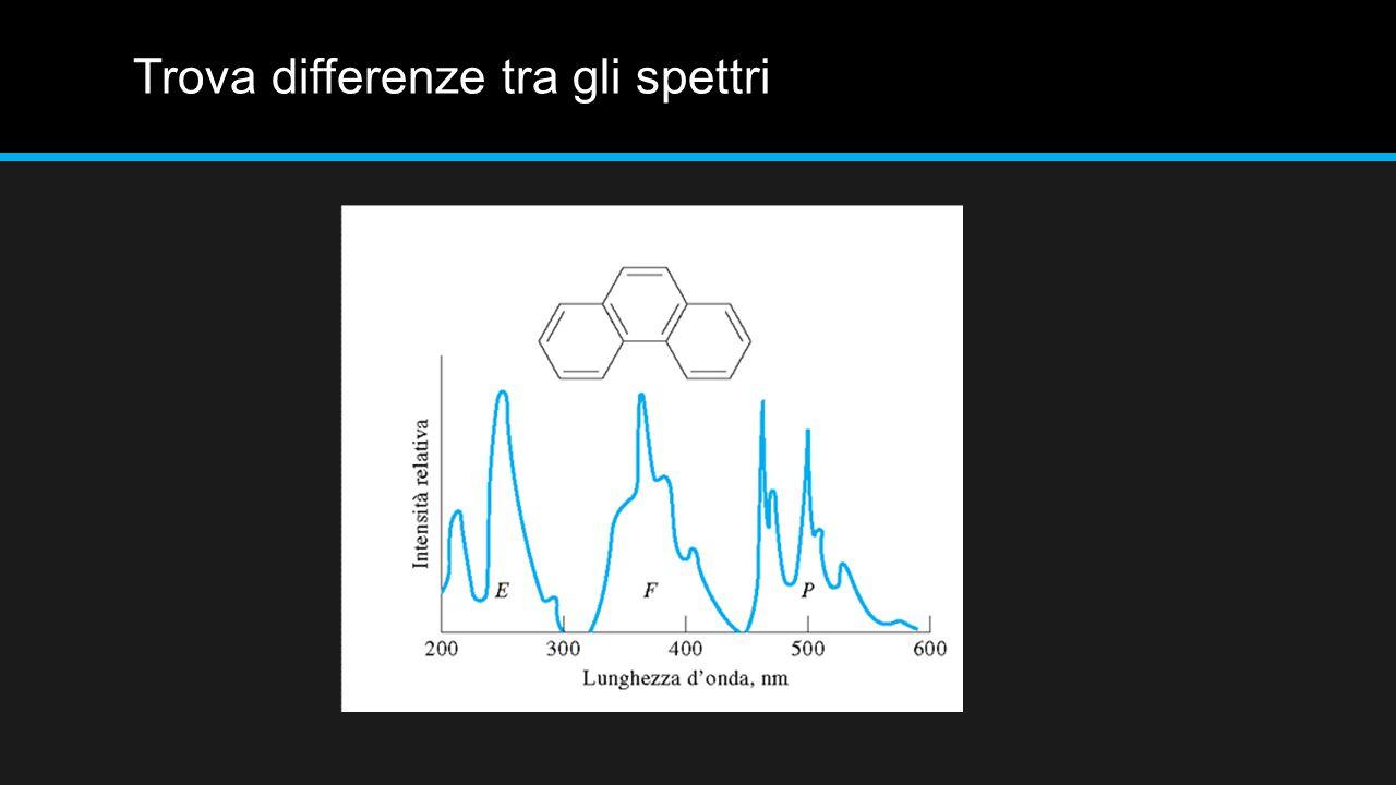 Trova differenze tra gli spettri
