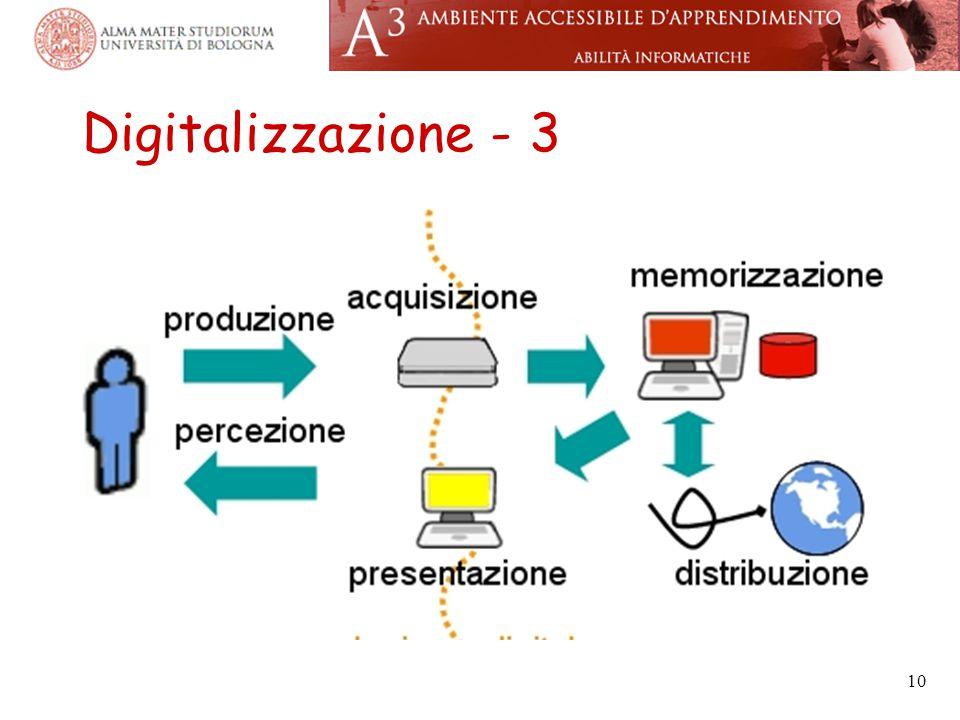 Digitalizzazione - 3