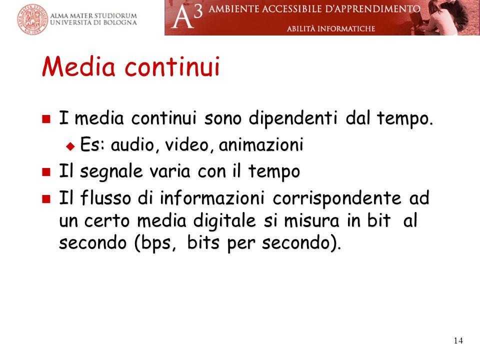 Media continui I media continui sono dipendenti dal tempo.