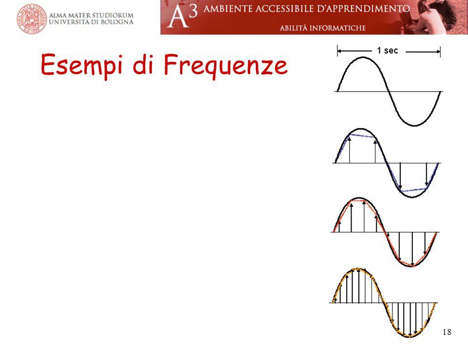 Esempi di Frequenze