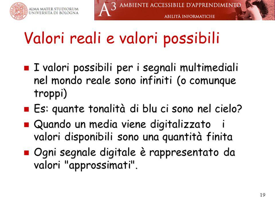 Valori reali e valori possibili