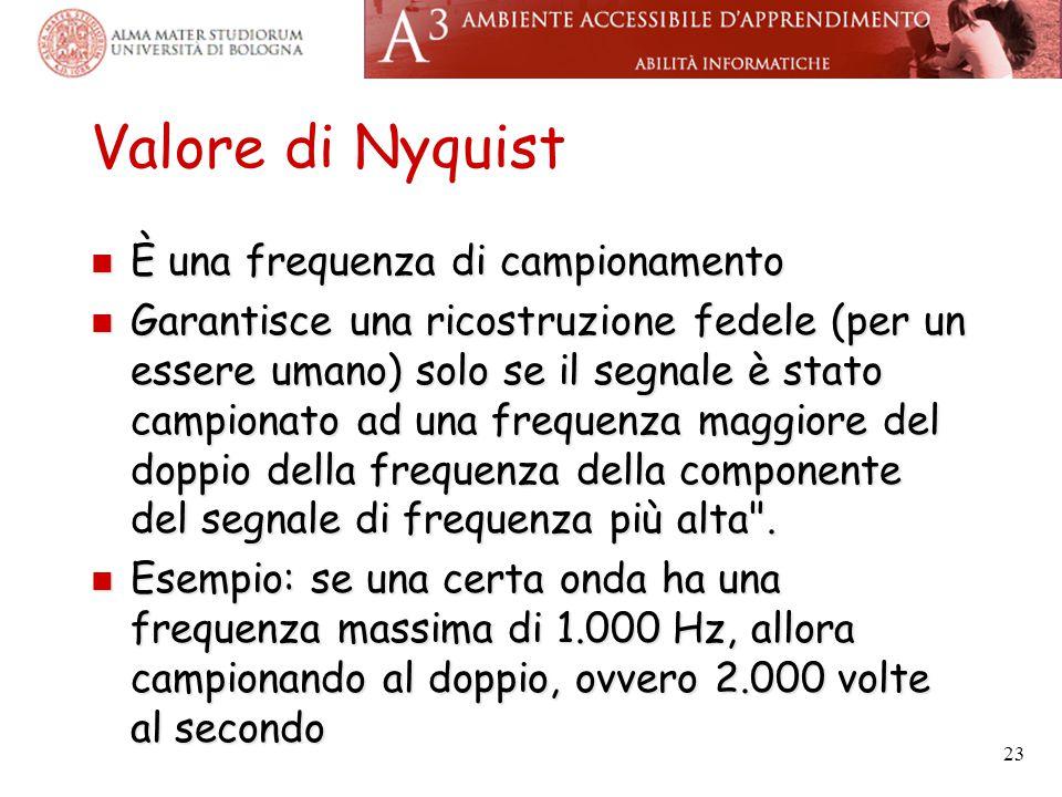 Valore di Nyquist È una frequenza di campionamento