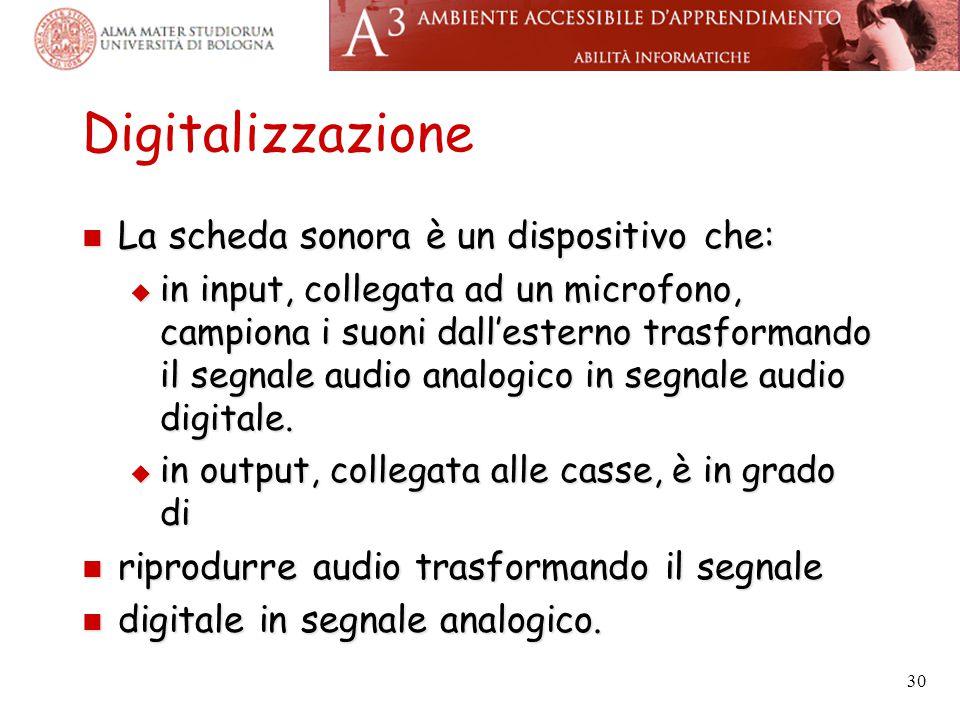 Digitalizzazione La scheda sonora è un dispositivo che: