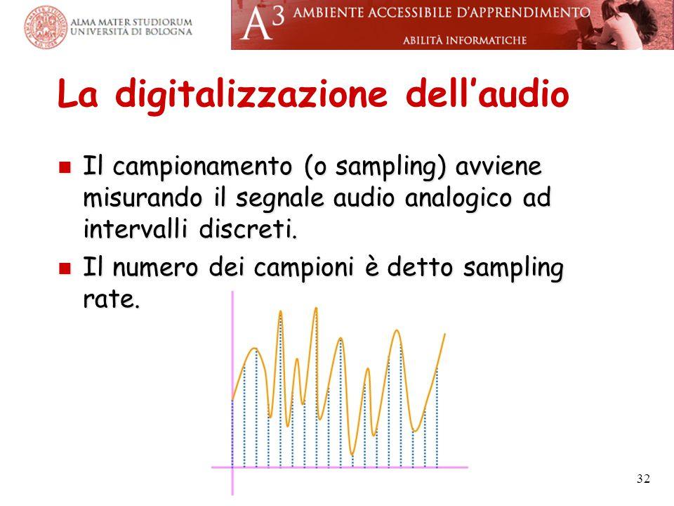 La digitalizzazione dell'audio