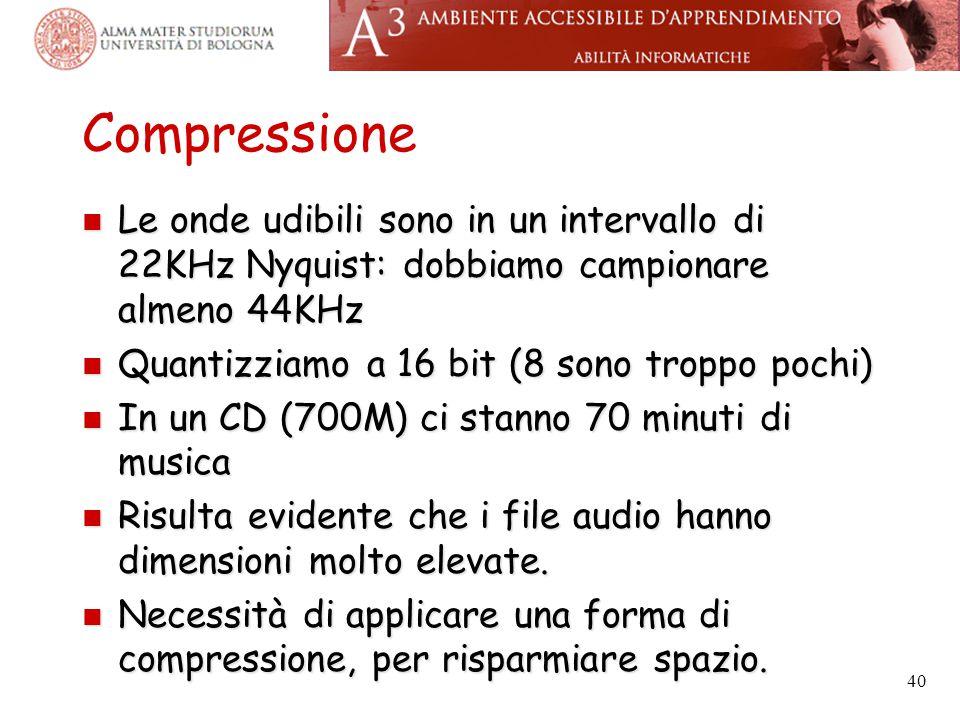 Compressione Le onde udibili sono in un intervallo di 22KHz Nyquist: dobbiamo campionare almeno 44KHz.