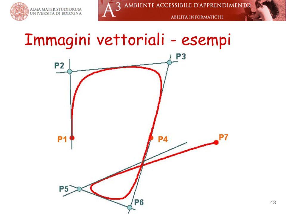Immagini vettoriali - esempi
