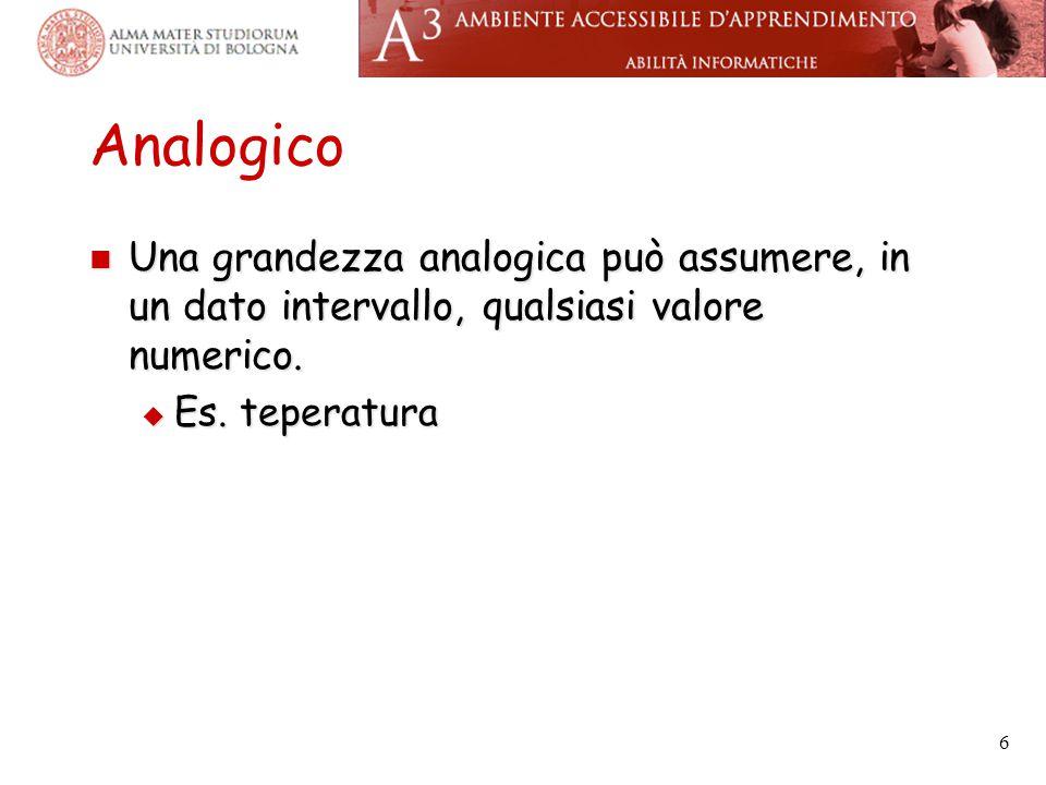 Analogico Una grandezza analogica può assumere, in un dato intervallo, qualsiasi valore numerico.
