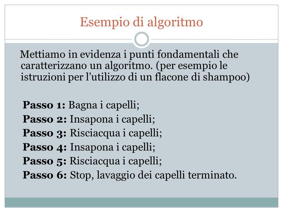 Esempio di algoritmo