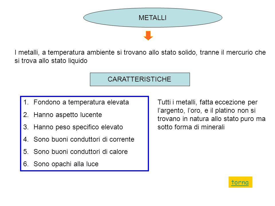 METALLI I metalli, a temperatura ambiente si trovano allo stato solido, tranne il mercurio che si trova allo stato liquido.