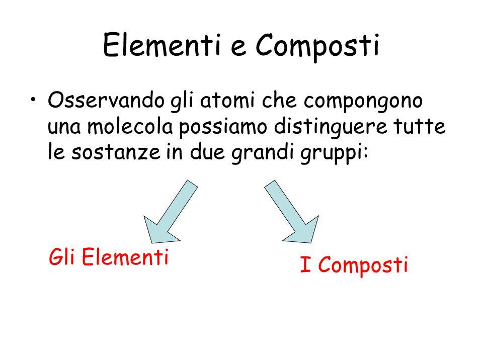 Elementi e Composti Osservando gli atomi che compongono una molecola possiamo distinguere tutte le sostanze in due grandi gruppi: