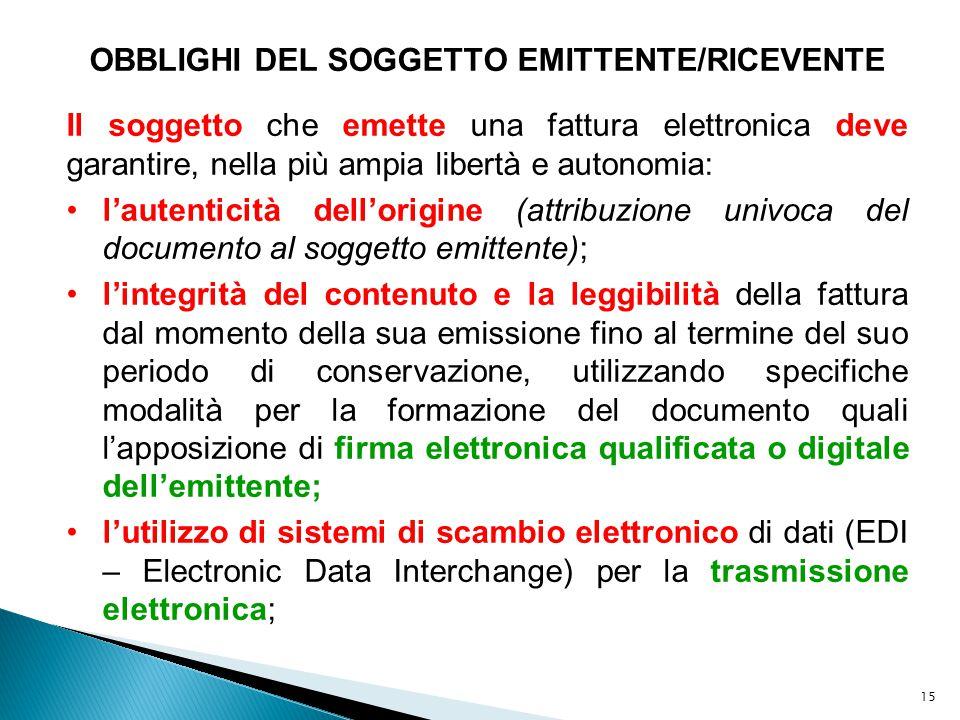 OBBLIGHI DEL SOGGETTO EMITTENTE/RICEVENTE