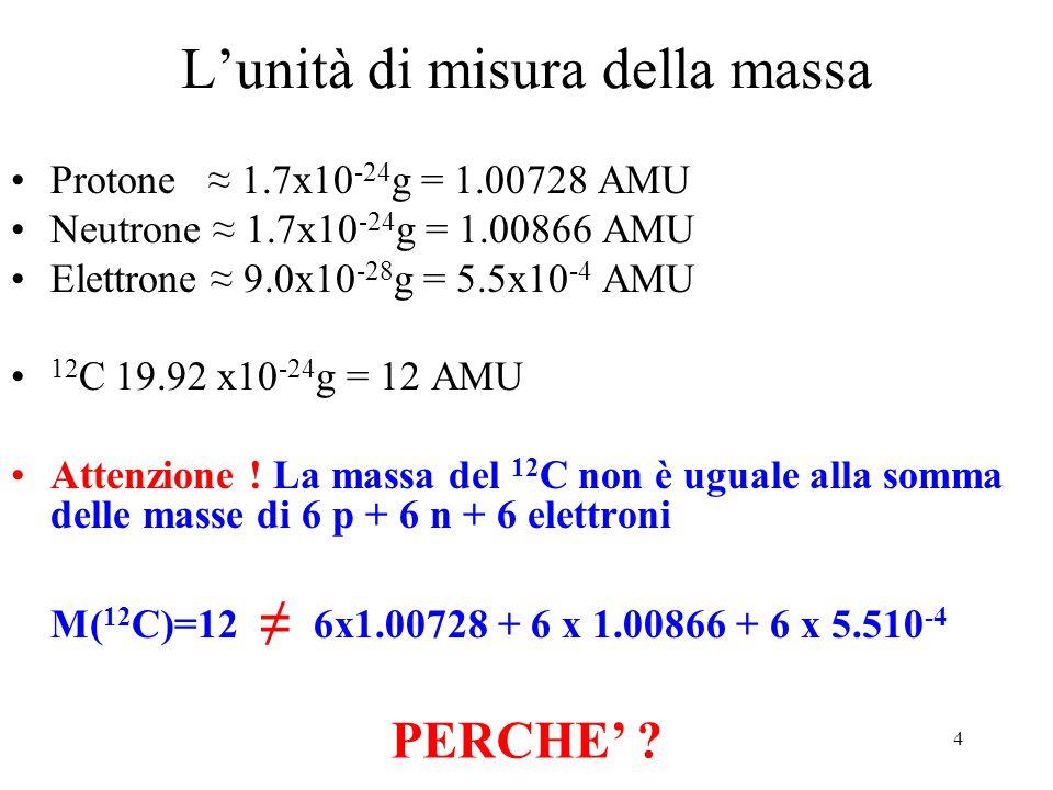 L'unità di misura della massa