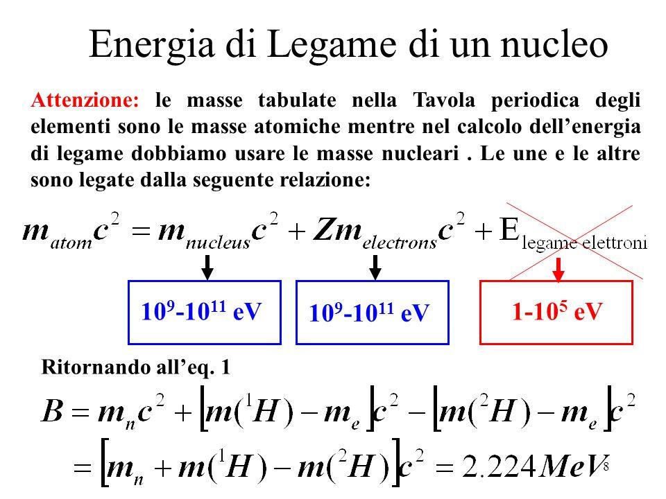 Energia di Legame di un nucleo