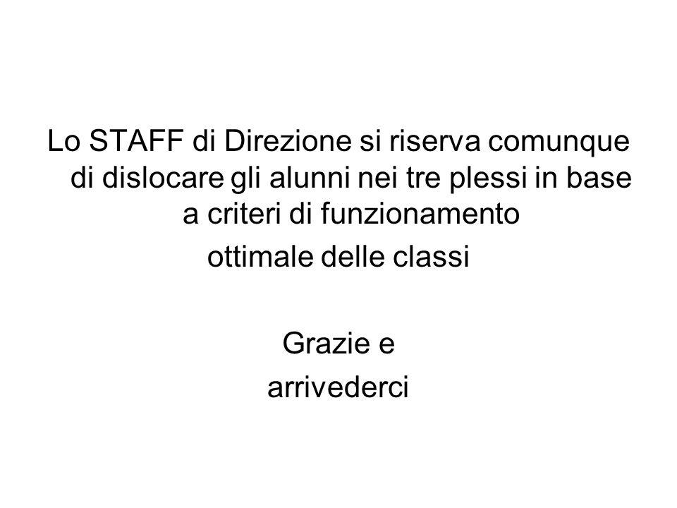 Lo STAFF di Direzione si riserva comunque di dislocare gli alunni nei tre plessi in base a criteri di funzionamento
