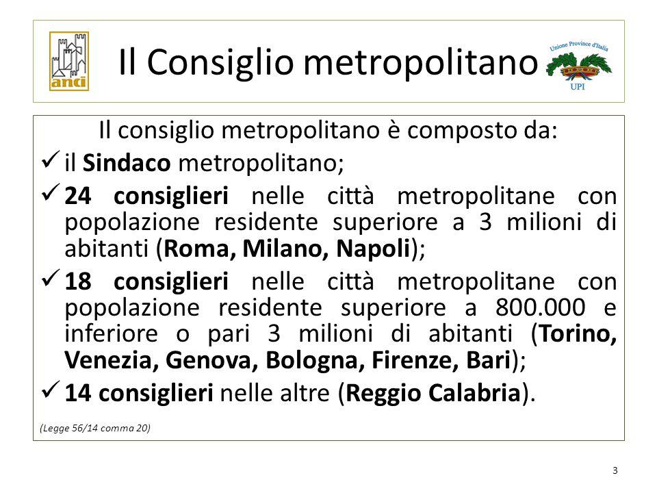Il Consiglio metropolitano