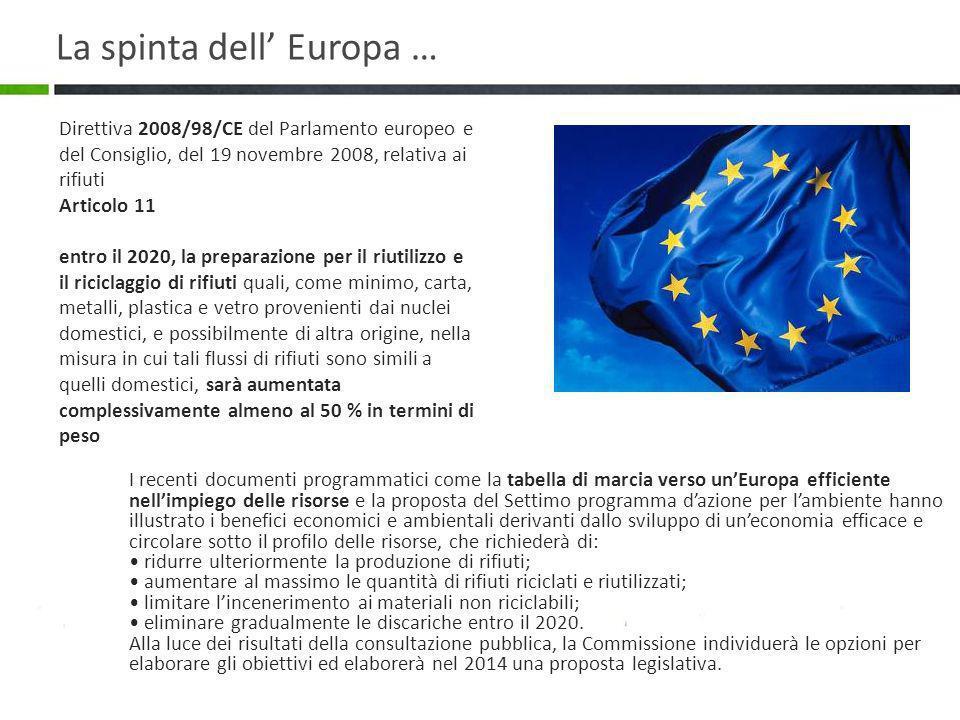 La spinta dell' Europa …