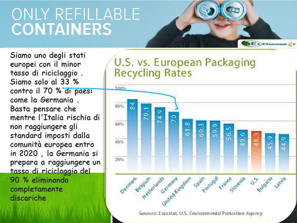 Siamo uno degli stati europei con il minor tasso di riciclaggio