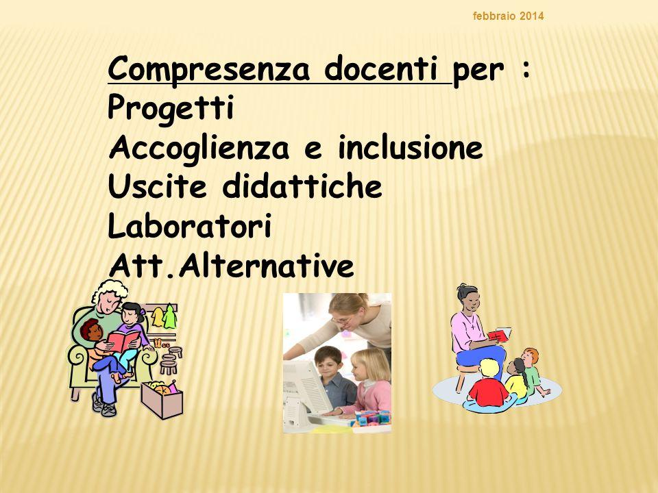 Compresenza docenti per : Progetti Accoglienza e inclusione