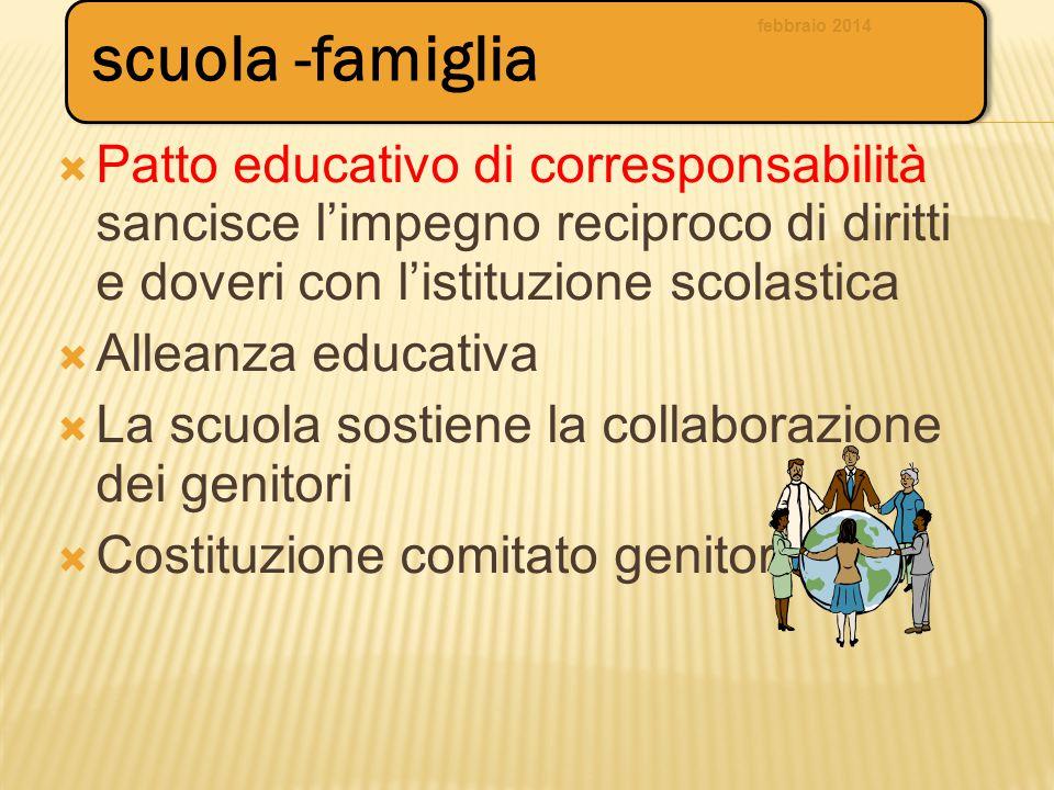 scuola -famiglia febbraio 2014. Patto educativo di corresponsabilità sancisce l'impegno reciproco di diritti e doveri con l'istituzione scolastica.