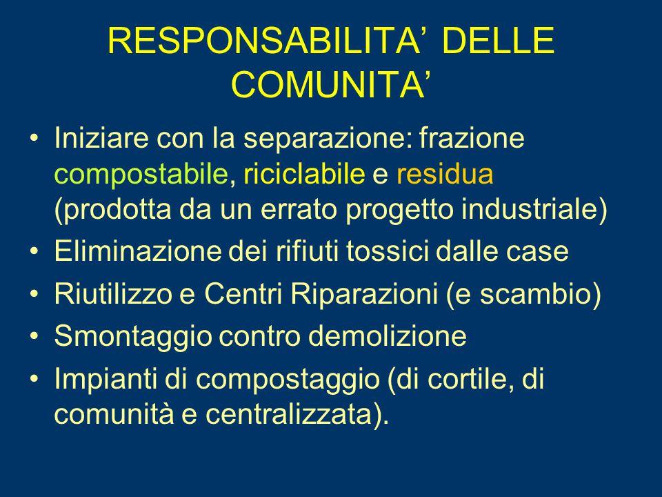 RESPONSABILITA' DELLE COMUNITA'