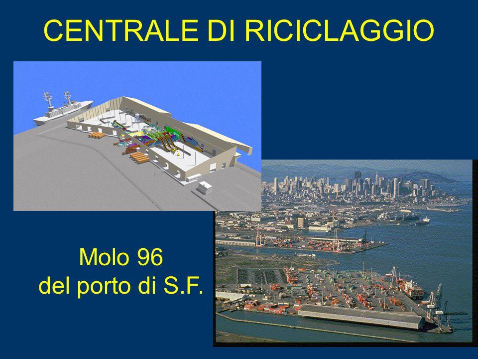 CENTRALE DI RICICLAGGIO