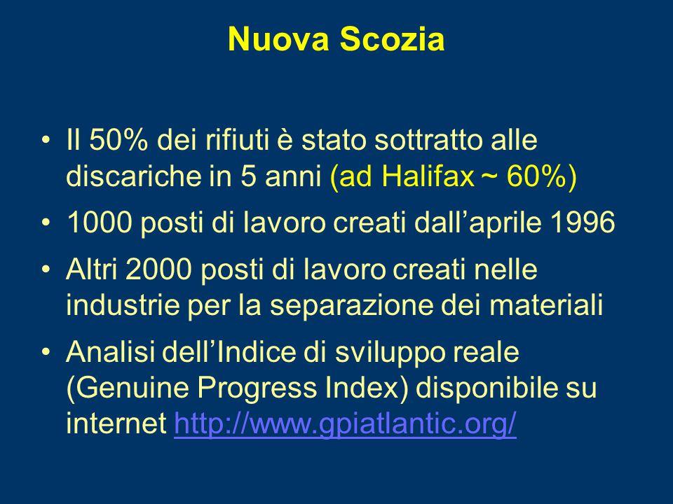 Nuova Scozia Il 50% dei rifiuti è stato sottratto alle discariche in 5 anni (ad Halifax ~ 60%) 1000 posti di lavoro creati dall'aprile 1996.