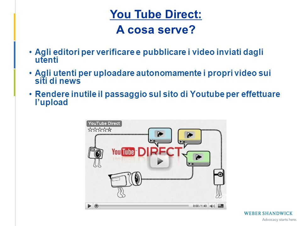 You Tube Direct: A cosa serve
