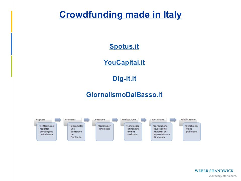 Crowdfunding made in Italy