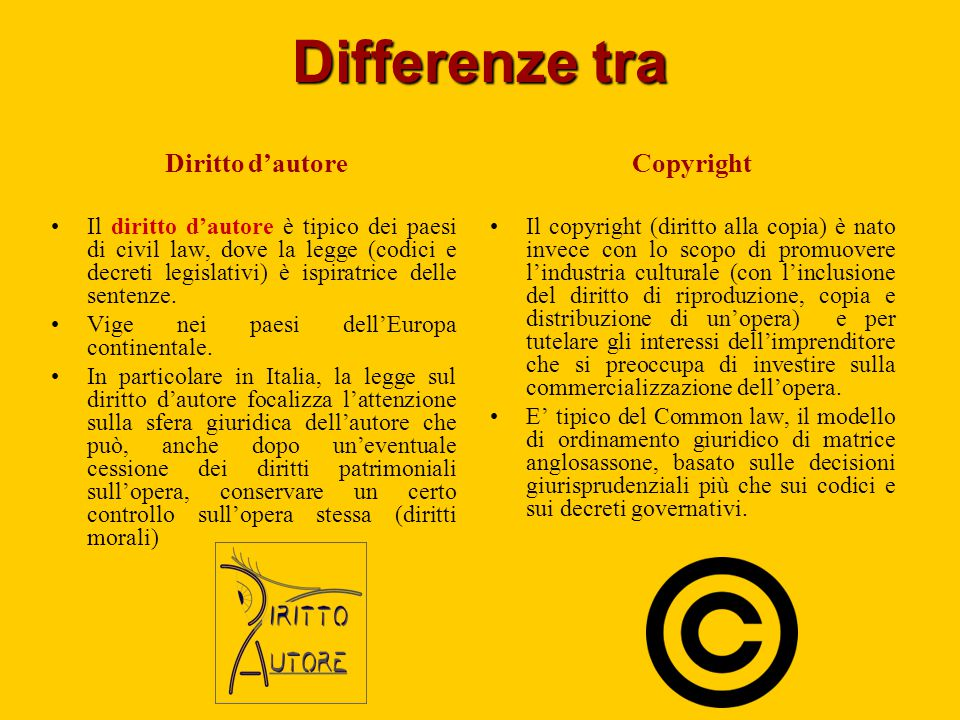 Differenze tra Diritto d'autore Copyright