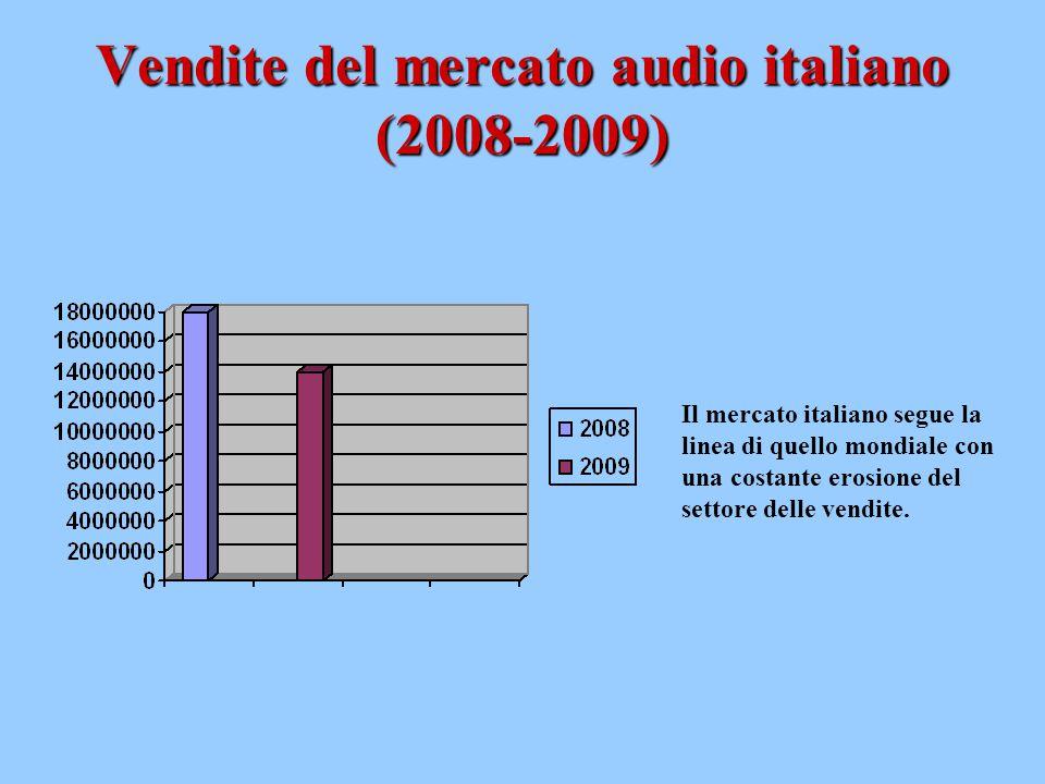 Vendite del mercato audio italiano (2008-2009)