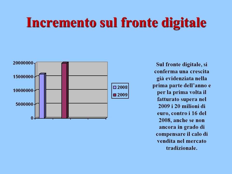 Incremento sul fronte digitale