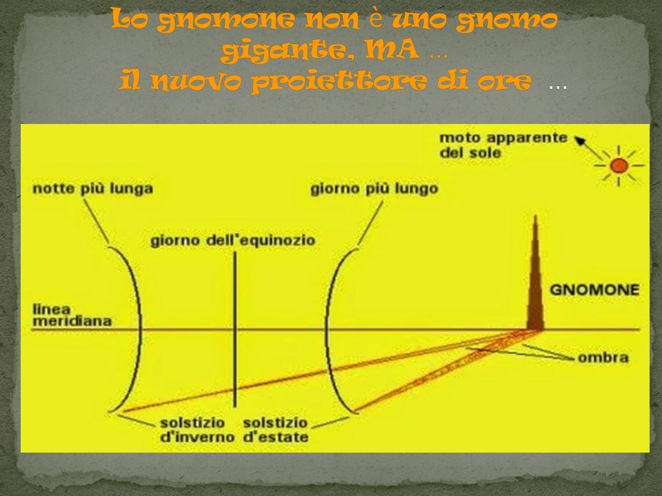 Lo gnomone non è uno gnomo gigante, MA … il nuovo proiettore di ore …