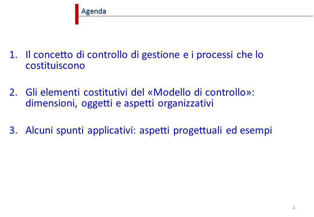 Il concetto di controllo di gestione e i processi che lo costituiscono
