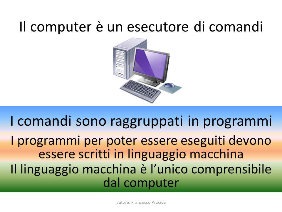 Il computer è un esecutore di comandi
