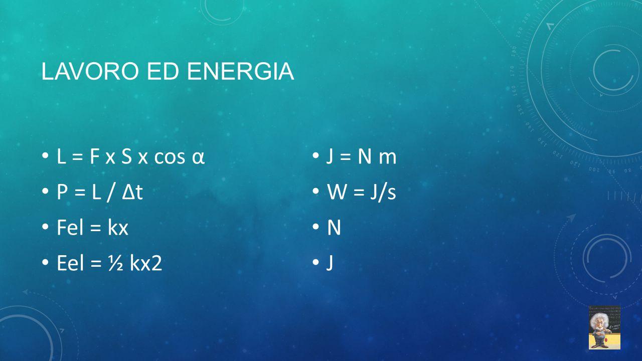 Lavoro ed Energia L = F x S x cos α P = L / Δt Fel = kx Eel = ½ kx2 J = N m W = J/s N J