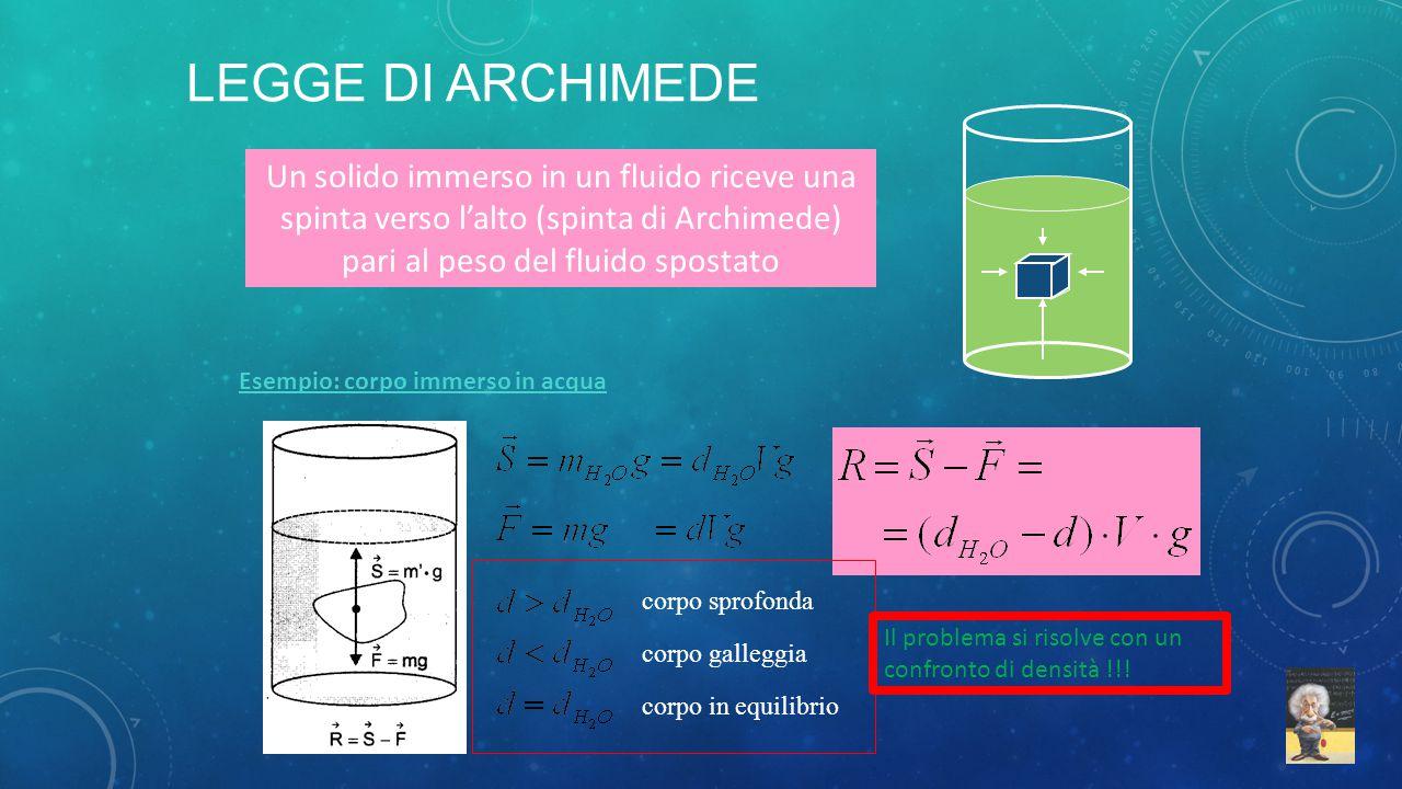 Legge di archimede Un solido immerso in un fluido riceve una spinta verso l'alto (spinta di Archimede) pari al peso del fluido spostato.