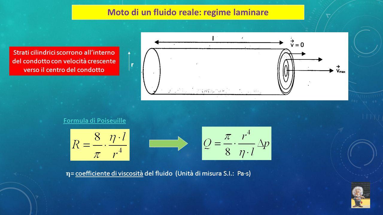 Moto di un fluido reale: regime laminare